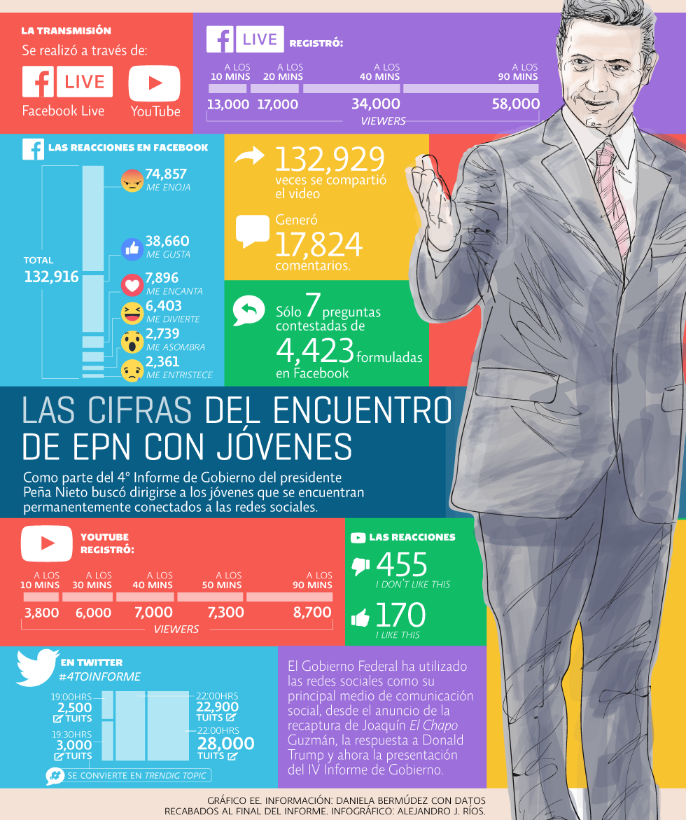 4o_informe_cifras_020916