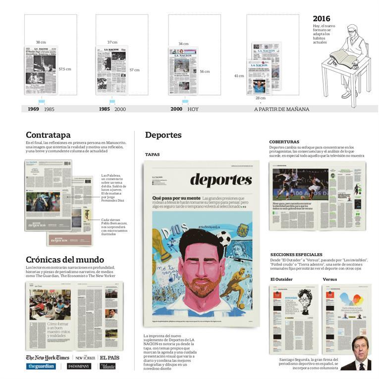 La Nación de Argentina abandona de lunes a viernes el formato sábana.