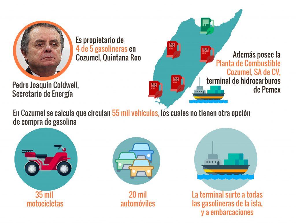 Mexicanos contra la Corrupción. Pedro Joaquín Coldwell, en el negocio de las gasolinas.