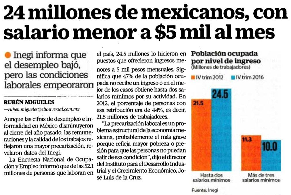 Rubén Migueles, nota de El Universal: 24 millones de mexicanos tienen sueldo de $5 mil al mes.