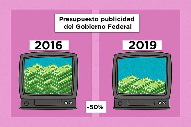 AMLO reducirá 50% la publicidad del Gobierno Federal y esto es lo que puede pasar.