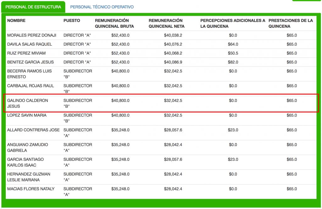 Captura de la página de remuneraciones al personal del gobierno capitalino, tomada el 17 de febrero de 2019.